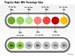 Progress Meter With Percentage Value Flat Powerpoint Design