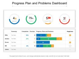 Progress Plan And Problems Dashboard