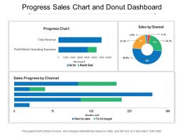 Progress Sales Chart And Donut Dashboard