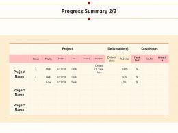 Progress Summary Assignee Task Ppt Powerpoint Presentation Deck