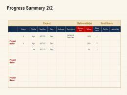 Progress Summary Deadline Task Ppt Powerpoint Presentation Professional