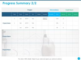 Progress Summary Deliverable Ppt Powerpoint Presentation Infographic Template