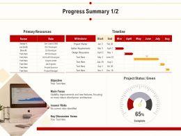 Progress Summary Discussion Items Ppt Powerpoint Presentation Ideas