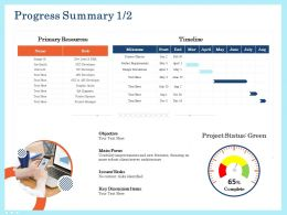 Progress Summary Resources Ppt Powerpoint Presentation Professional Slideshow