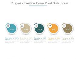 Progress Timeline Powerpoint Slide Show