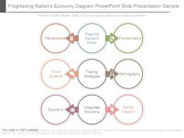 Progressing Nations Economy Diagram Powerpoint Slide Presentation Sample