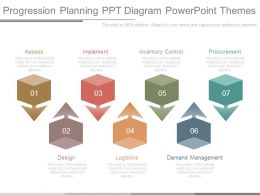 Progression Planning Ppt Diagram Powerpoint Themes