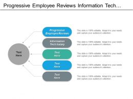 Progressive Employee Reviews Information Tech Salary Businesses Education Cpb