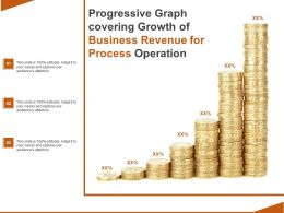 Progressive Graph Covering Growth Of Business Revenue For Process Operation