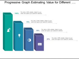Progressive Graph Estimating Value For Different Categories With Icon