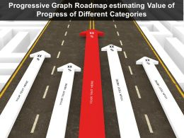 Progressive Graph Roadmap Estimating Value Of Progress Of Different Categories