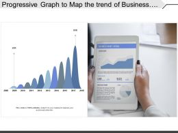 Progressive Graph To Map The Trend Of Business Growth In Year Over Year