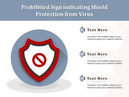 Prohibited Sign Indicating Shield Protection From Virus