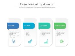 Project 4 Month Updates List