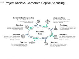 Project Achieve Corporate Capital Spending Career Planning History Balanced Scorecard Cpb