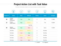 Project Action List With Task Value