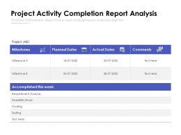 Project Activity Completion Report Analysis