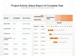 Project Activity Status Report Of Complete Task