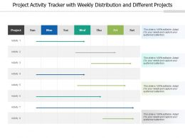 Project Activity Tracker With Weekly Distribution And Different Projects