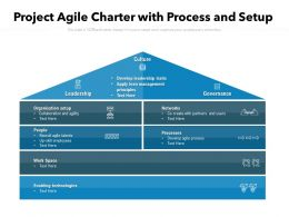 Project Agile Charter With Process And Setup