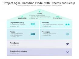 Project Agile Transition Model With Process And Setup