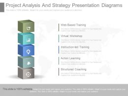 Project Analysis And Strategy Presentation Diagrams