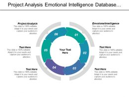Project Analysis Emotional Intelligence Database Design Development Trading Strategies Cpb