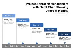 Project Approach Management With Gantt Chart Showing Different Months