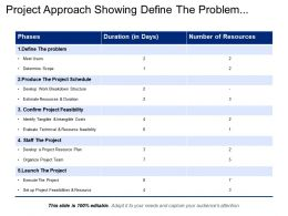 Project Approach Showing Define The Problem Schedule Project Feasibility