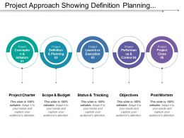 Project Approach Showing Definition Planning Performance Control Project Close
