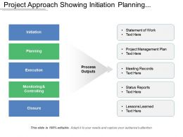 Project Approach Showing Initiation Planning Execution Closure