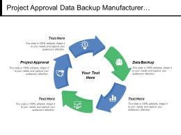 Project Approval Data Backup Manufacturer Certification Customer Markets
