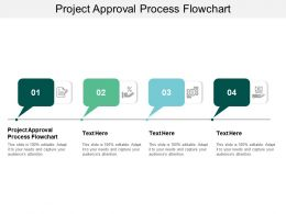 Project Approval Process Flowchart Ppt Powerpoint Presentation Layouts Topics Cpb
