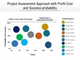 Project Assessment Approach With Profit Cost And Success Probability