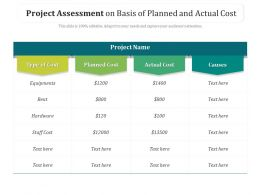 Project Assessment On Basis Of Planned And Actual Cost