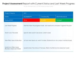 Project Assessment Report With Current Status And Last Week Progress