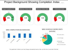 Project Background Showing Completion Index And Pie Chart