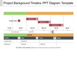 Project Background Timeline Ppt Diagram Template