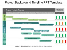 Project Background Timeline Ppt Template