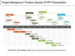 Project Background Timeline Sample Of Ppt Presentation