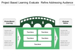 Project Based Learning Evaluate Refine Addressing Audience