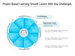 Project Based Learning Growth Levers With Key Challenges