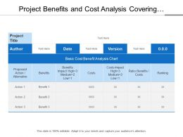 Project Benefits And Cost Analysis Covering Proposed Action And Cost Impact