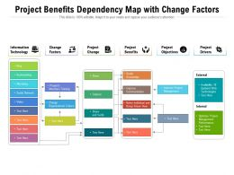 Project Benefits Dependency Map With Change Factors