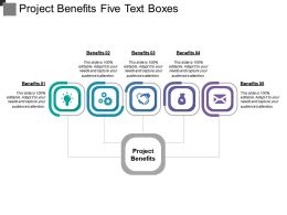Project Benefits Five Text Boxes