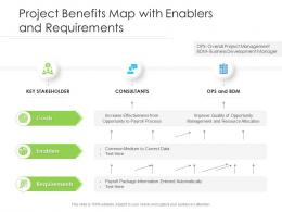 Project Benefits Map With Enablers And Requirements