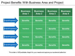 Project Benefits With Business Area And Project