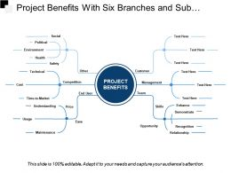 project_benefits_with_six_branches_and_sub_branches_Slide01