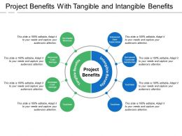 Project Benefits With Tangible And Intangible Benefits