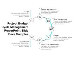 Project Budget Cycle Management Powerpoint Slide Deck Samples